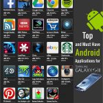 Top des applications android