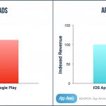 Android market vs google play