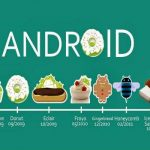 Android market latest version