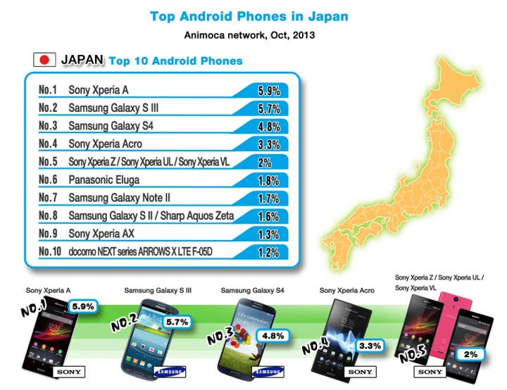 Android market japan
