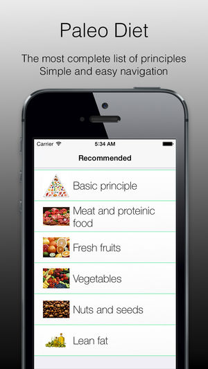 Application iphone nutrition