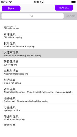 Application hot iphone