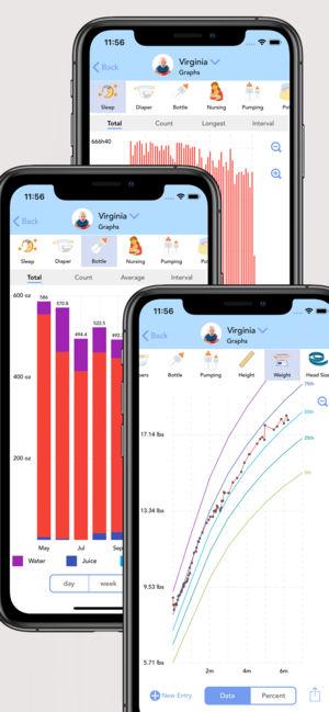 Quelle application indispensable pour iphone