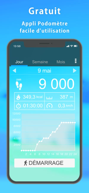 Application nombre de pas par jour iphone