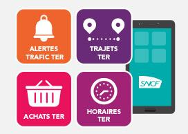 Application iphone sncf