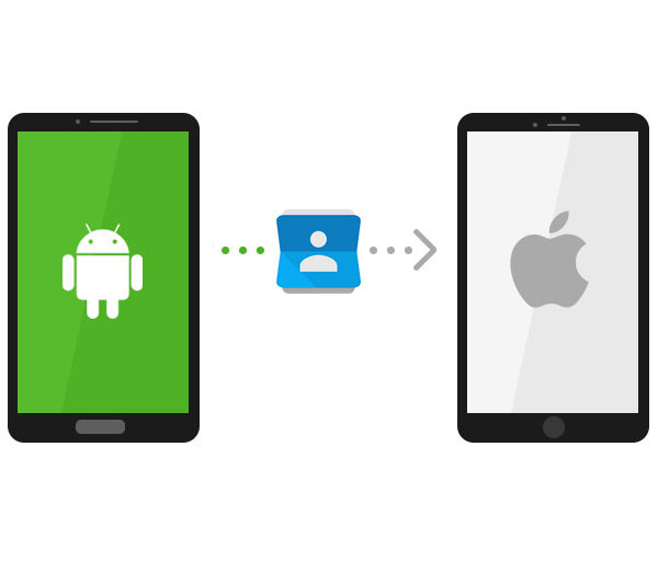 Transferer application android vers iphone