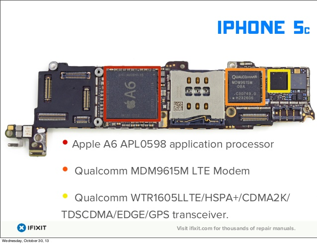 Application modem iphone