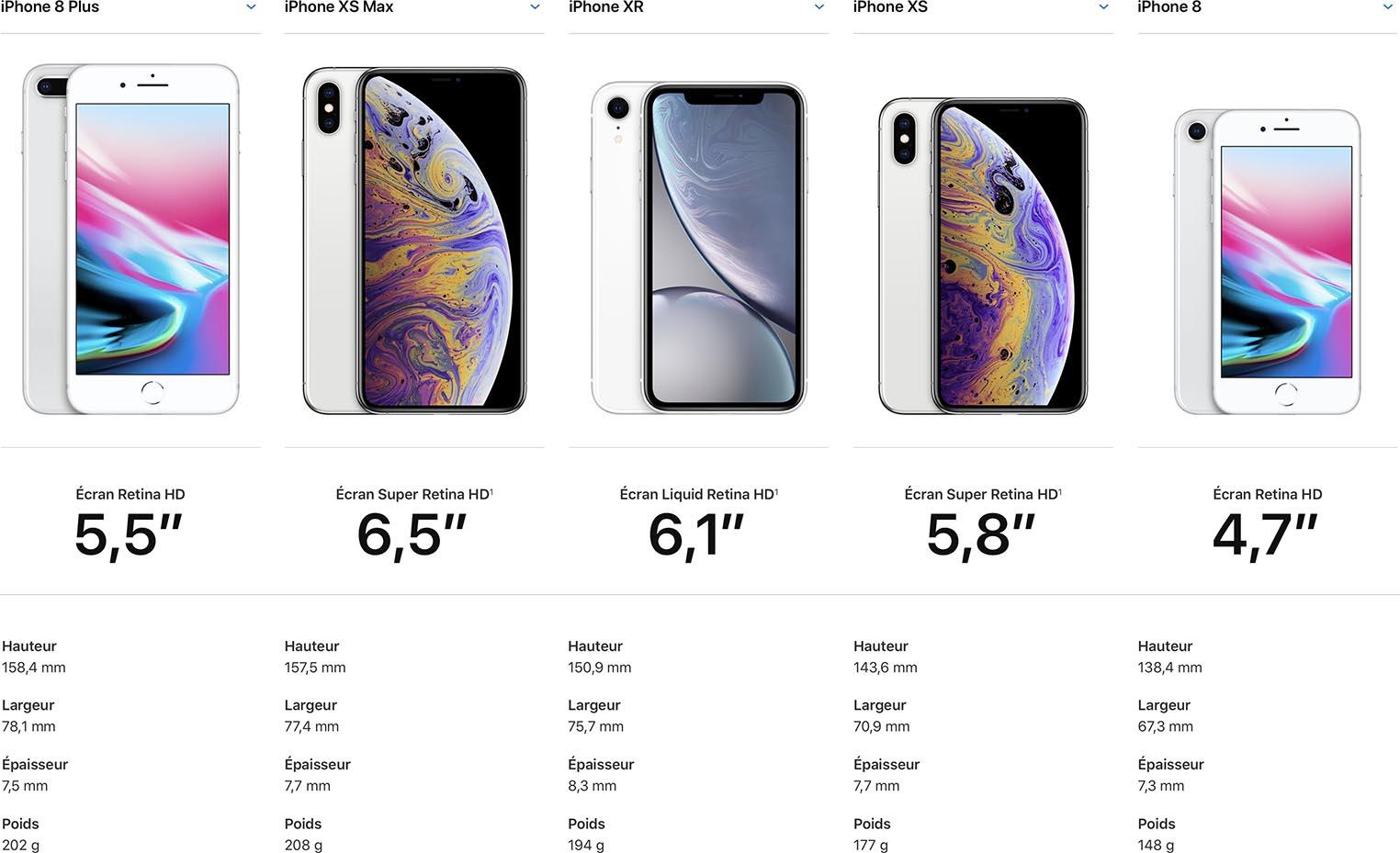 Voir la taille des application iphone