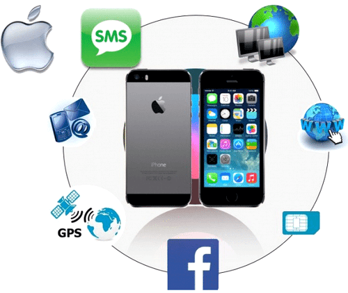 Application espion sms iphone