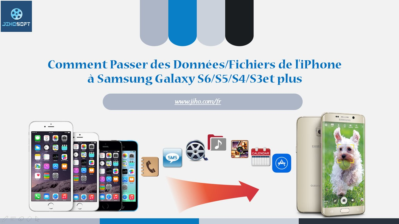 Transferer application iphone vers samsung