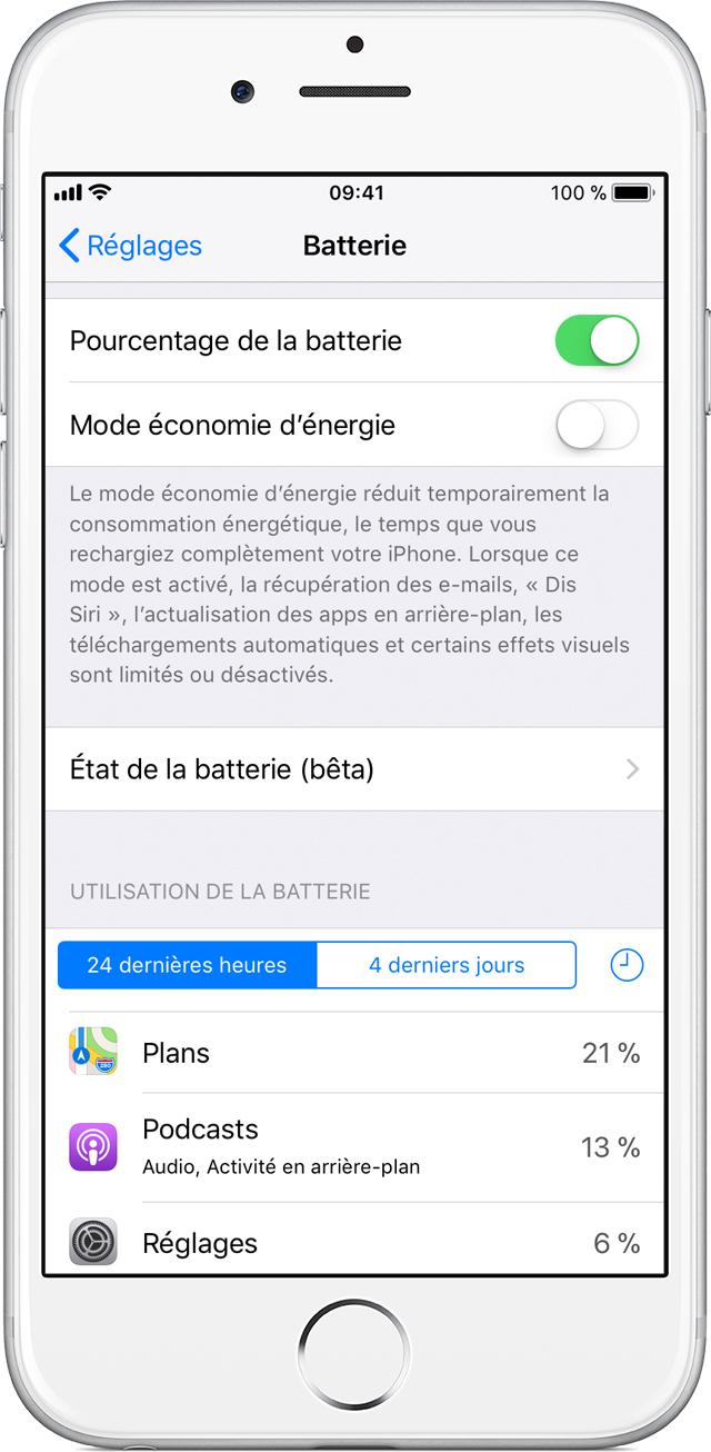 Iphone application santé fonctionnement