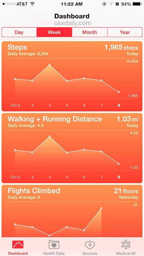 Application orange iphone