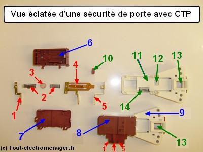 Schema securite porte lave linge